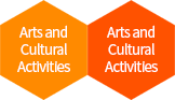 Arts and Cultural Activities